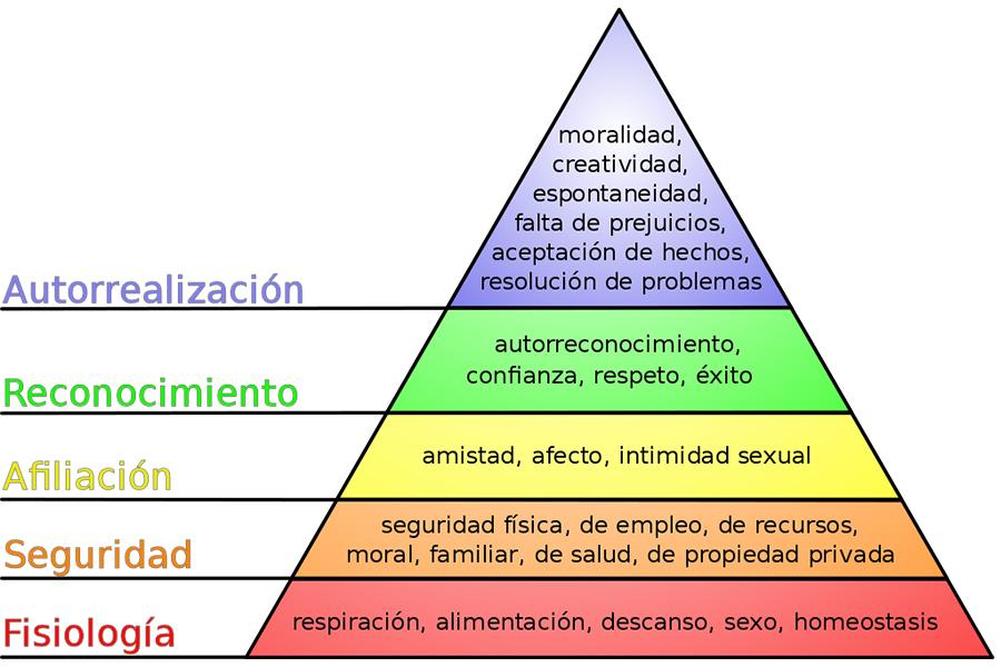 1 piramide wiki